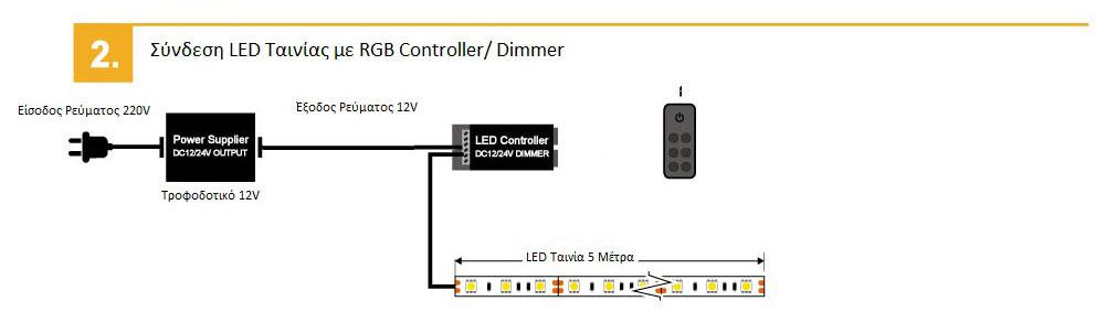 Σύνδεση-LED-Ταινίας-Με-Controller-ή-Dimmer